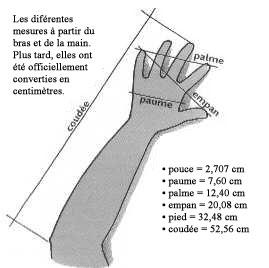 mesures_de_guedelon