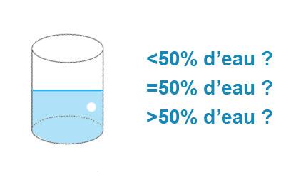 verre-eau-enigme